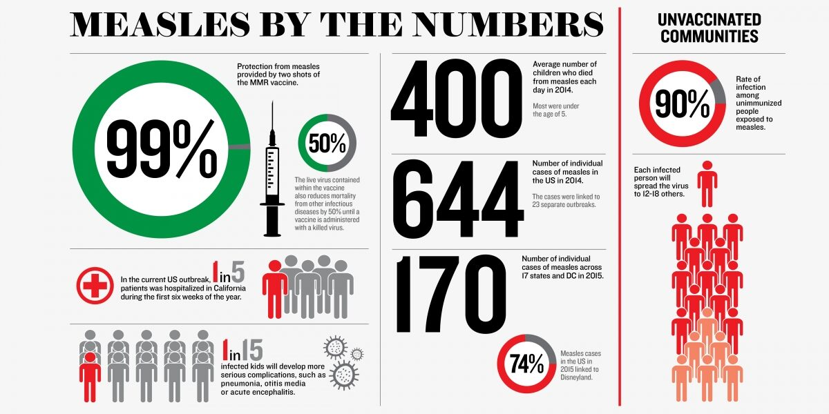 measles-infographic-1200-1200x600.jpg